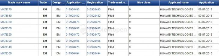 Mate series name patents
