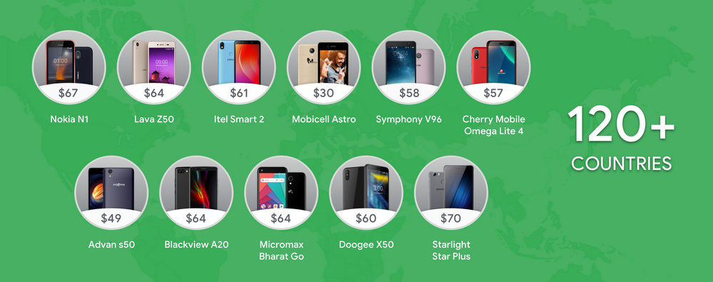 Android Go Phones